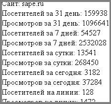 Отображение статистики Liveinternet на другом сайте